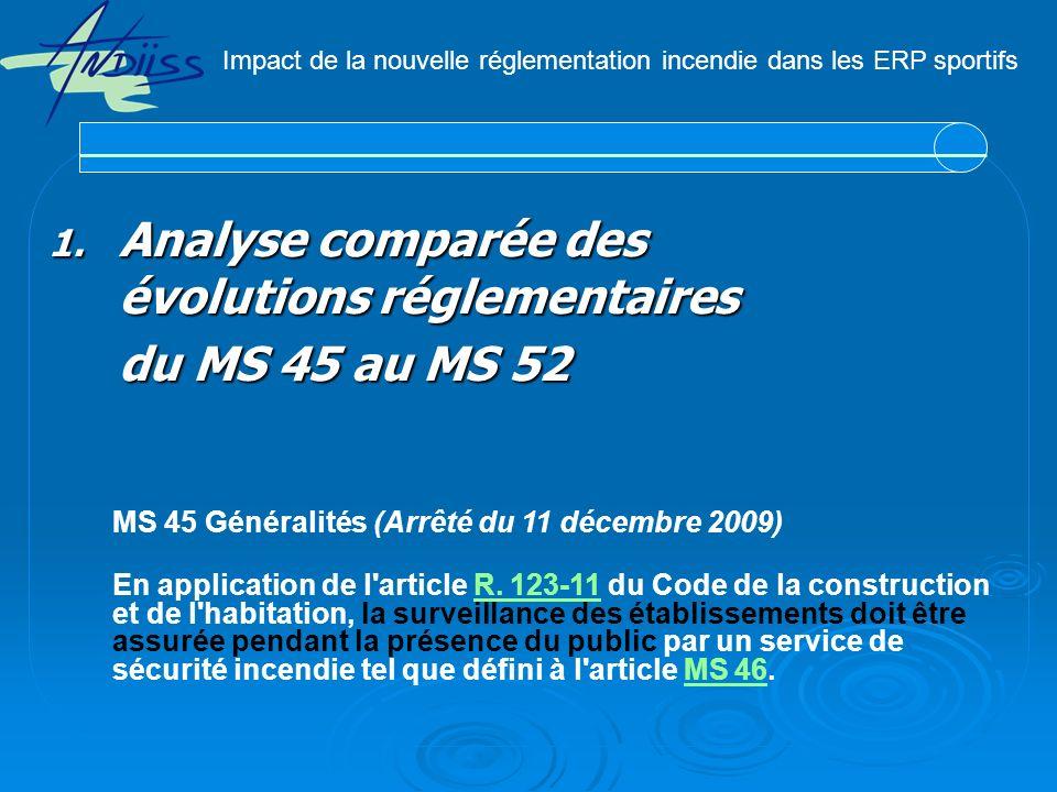 Analyse comparée des évolutions réglementaires du MS 45 au MS 52