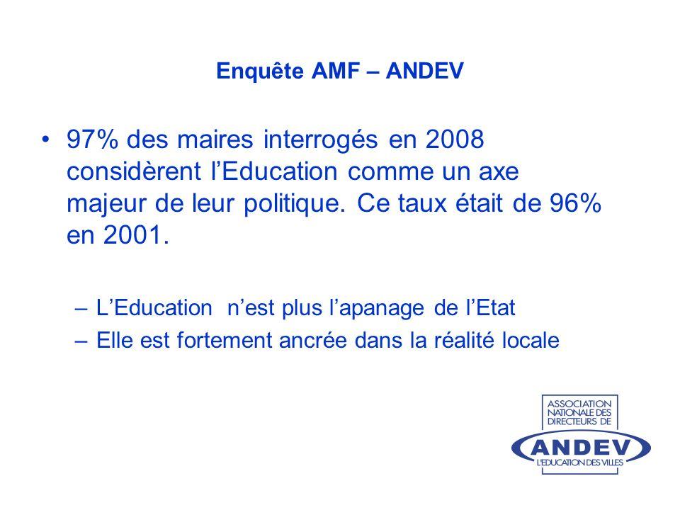 Enquête AMF – ANDEV 97% des maires interrogés en 2008 considèrent l'Education comme un axe majeur de leur politique. Ce taux était de 96% en 2001.