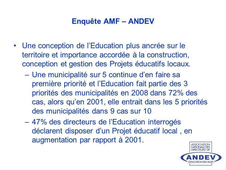 Enquête AMF – ANDEV