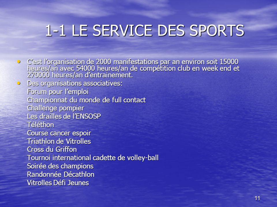 1-1 LE SERVICE DES SPORTS