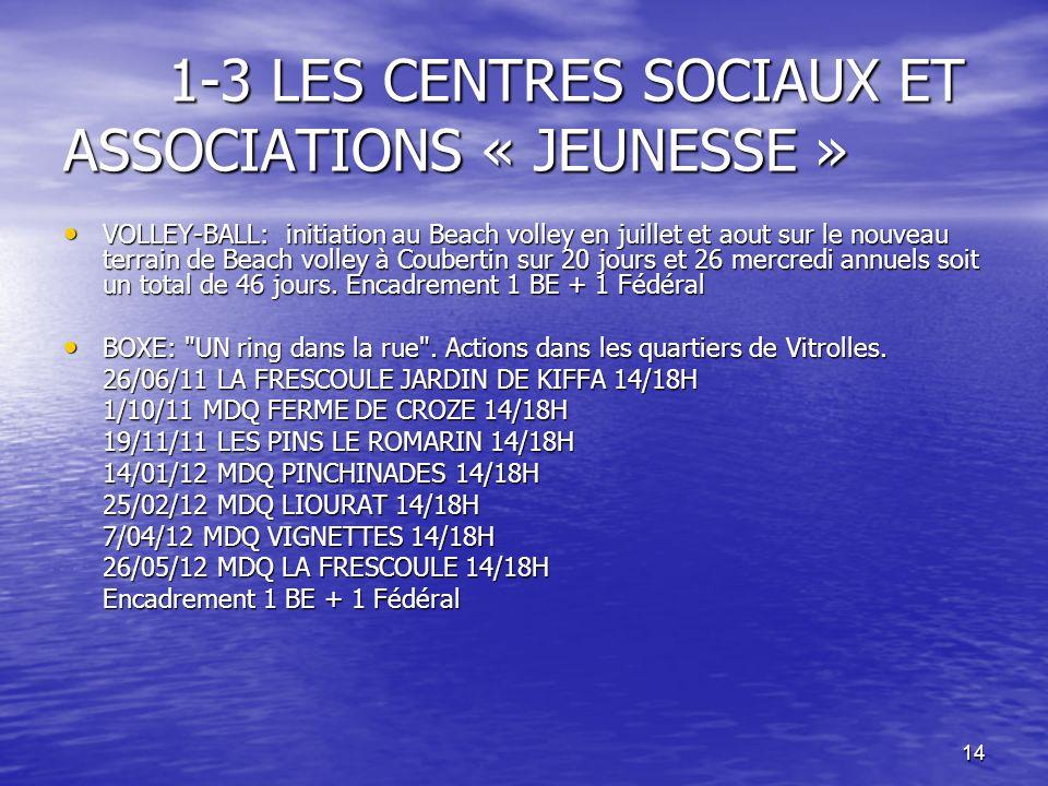 1-3 LES CENTRES SOCIAUX ET ASSOCIATIONS « JEUNESSE »