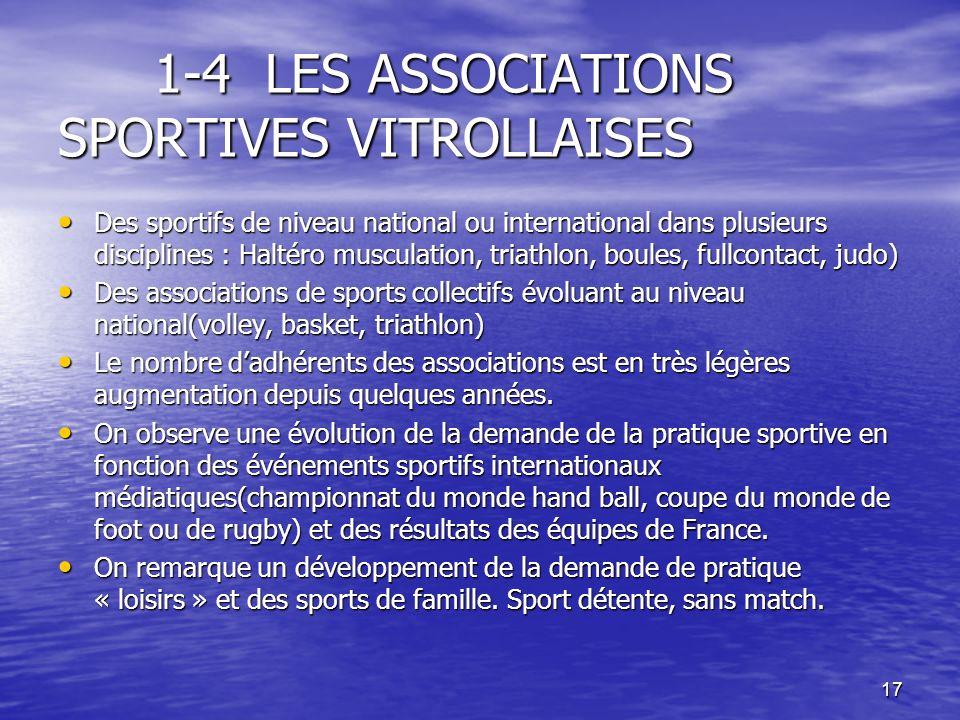 1-4 LES ASSOCIATIONS SPORTIVES VITROLLAISES