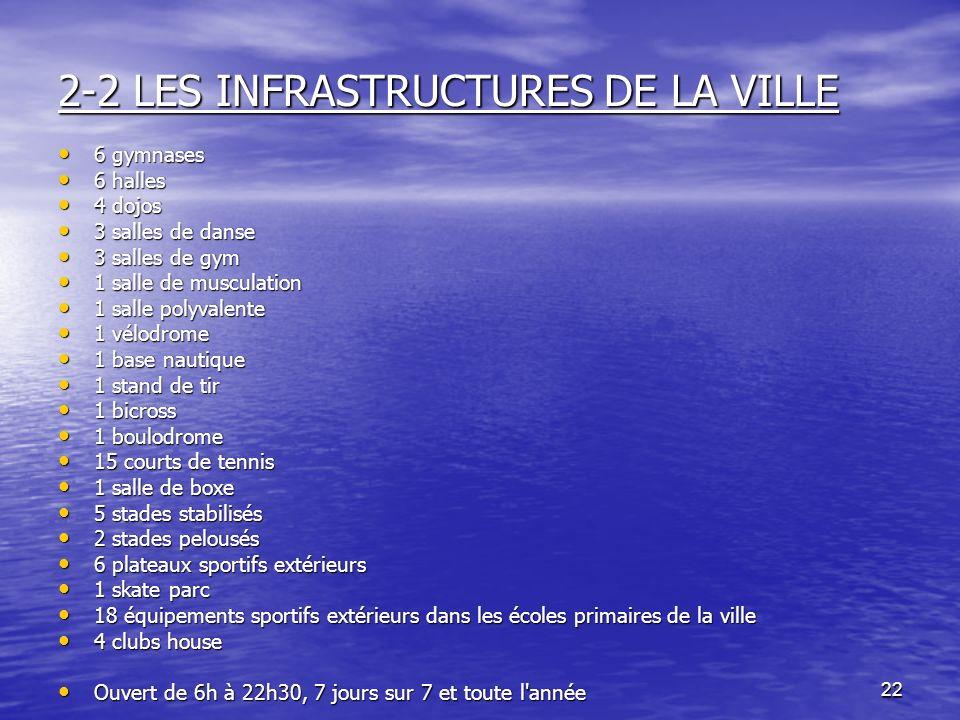 2-2 LES INFRASTRUCTURES DE LA VILLE