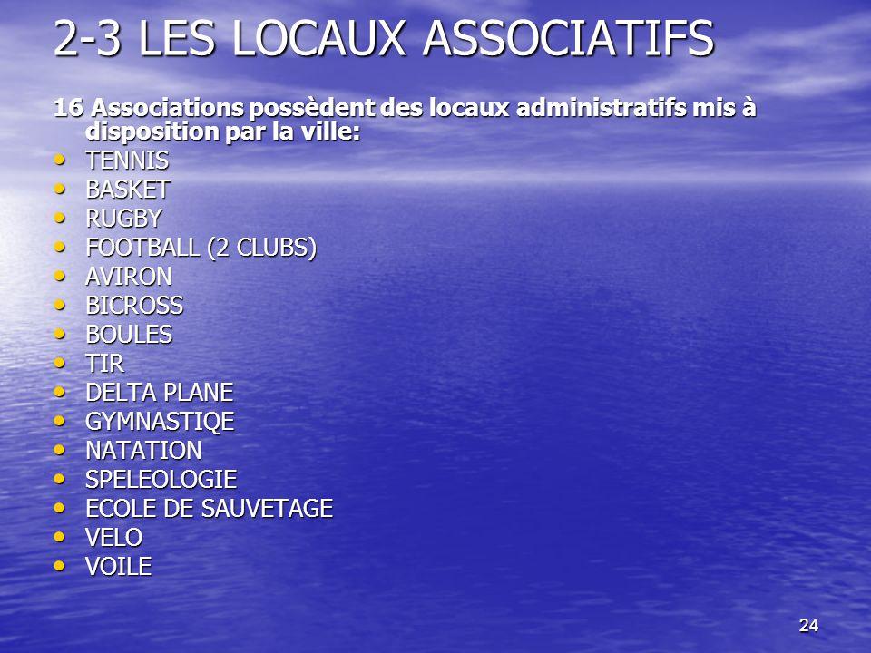 2-3 LES LOCAUX ASSOCIATIFS