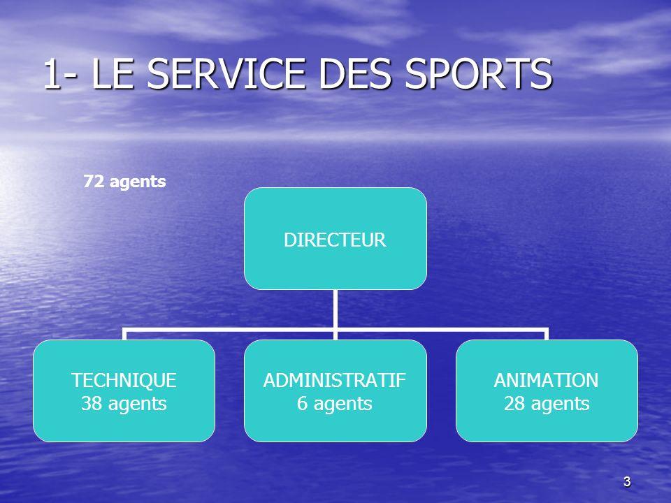 1- LE SERVICE DES SPORTS 72 agents