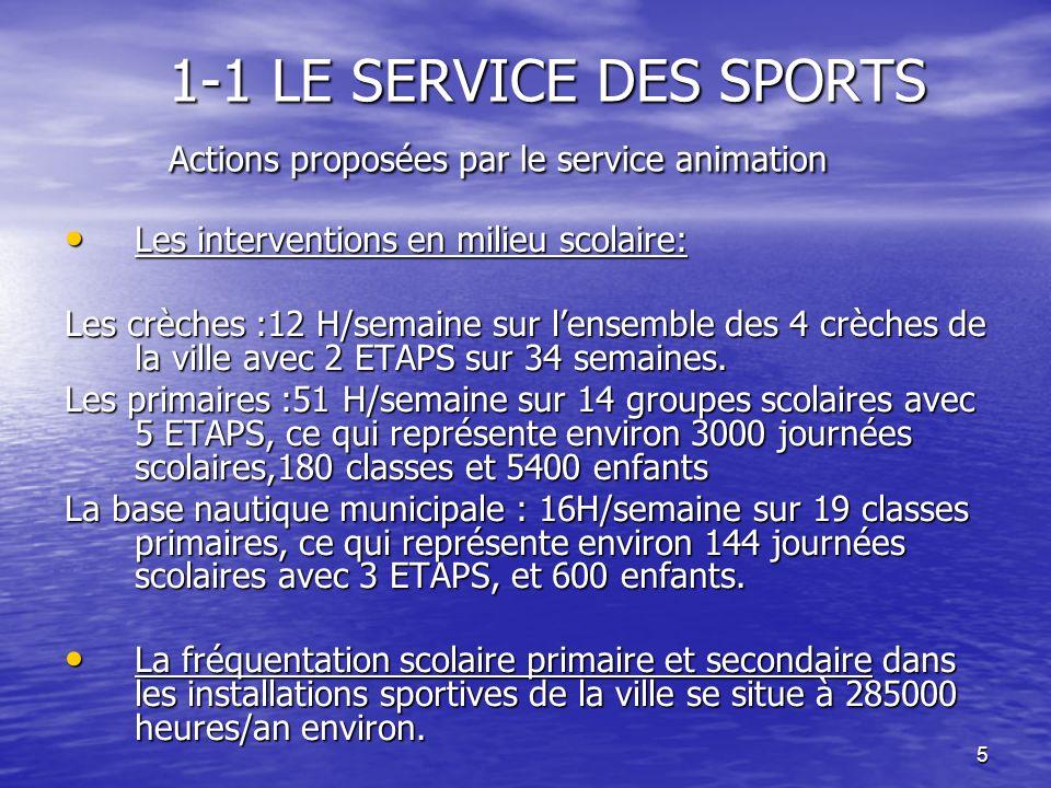 1-1 LE SERVICE DES SPORTS Actions proposées par le service animation