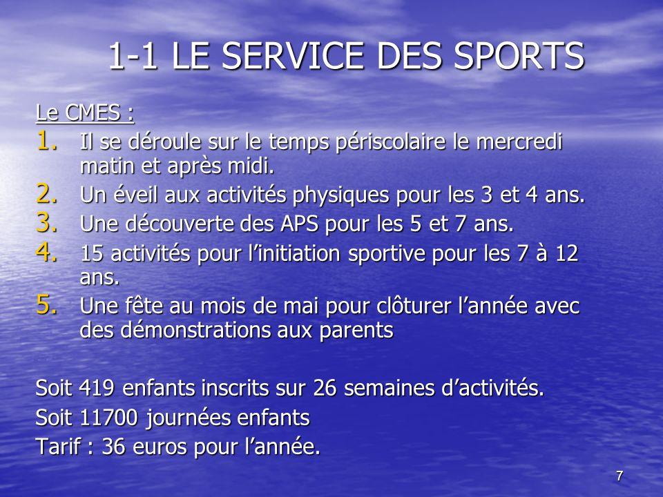 1-1 LE SERVICE DES SPORTS Le CMES :