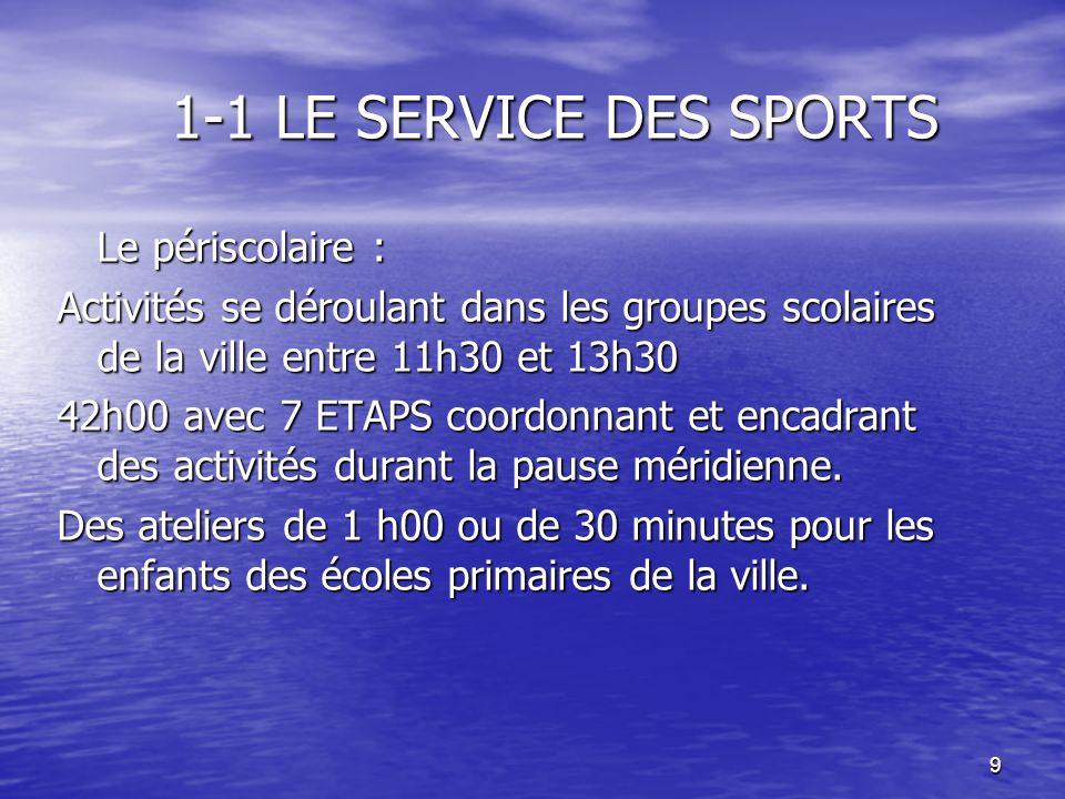 1-1 LE SERVICE DES SPORTS Le périscolaire :