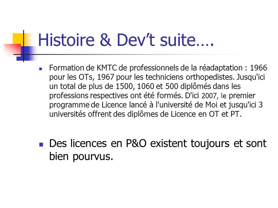 Histoire & Dev't suite….