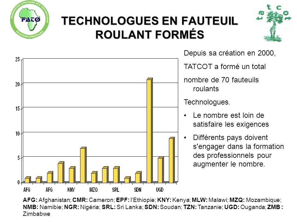 TECHNOLOGUES EN FAUTEUIL ROULANT FORMÉS