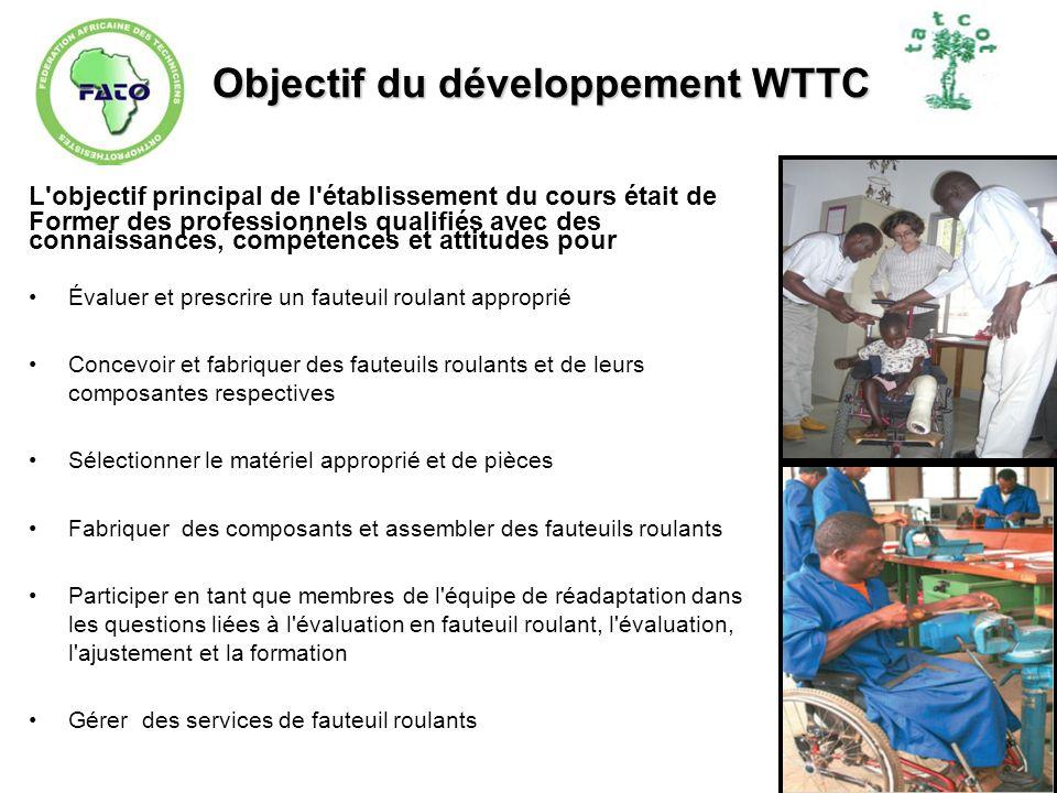 Objectif du développement WTTC