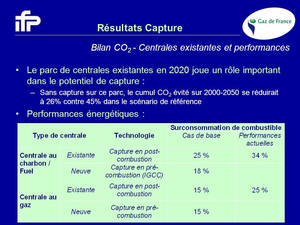 Résultats Capture Bilan CO2 - Centrales existantes et performances