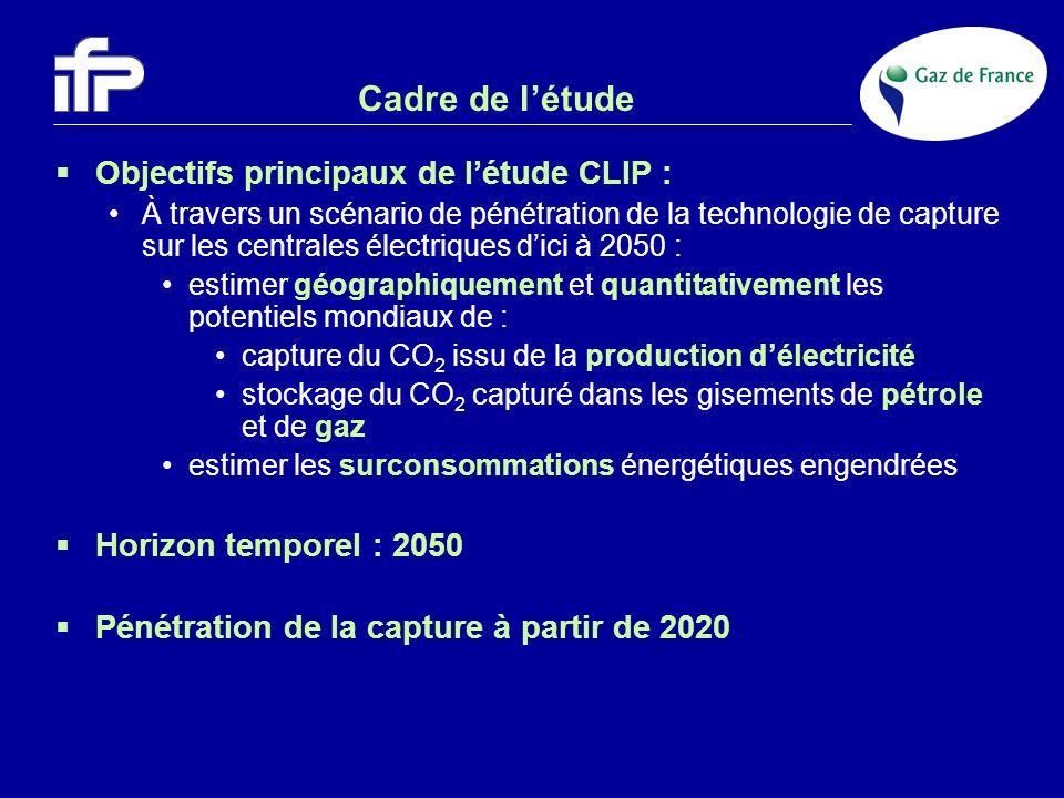 Cadre de l'étude Objectifs principaux de l'étude CLIP :