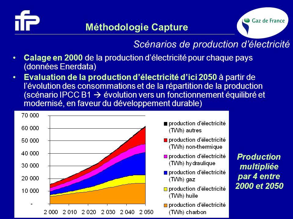 Production multipliée par 4 entre 2000 et 2050