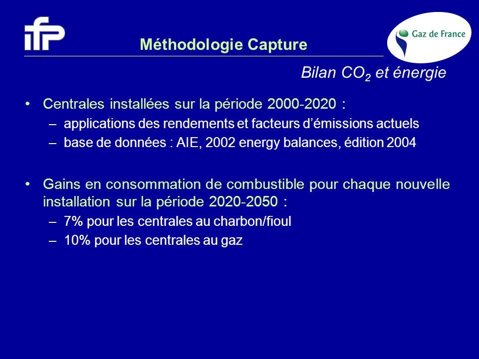 Méthodologie Capture Bilan CO2 et énergie