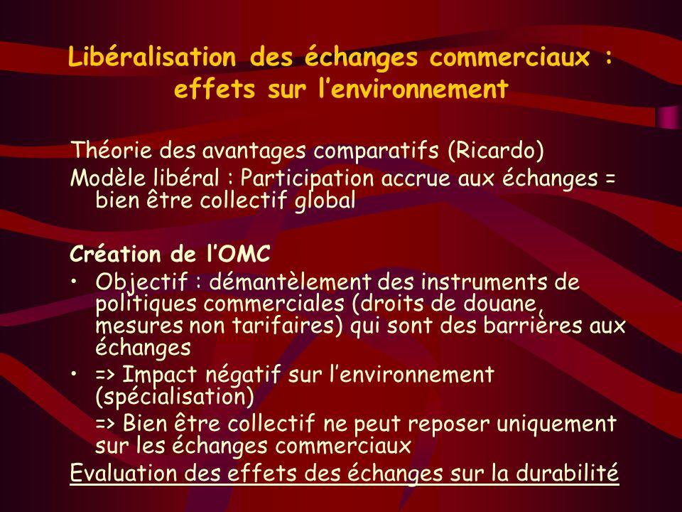 Libéralisation des échanges commerciaux : effets sur l'environnement