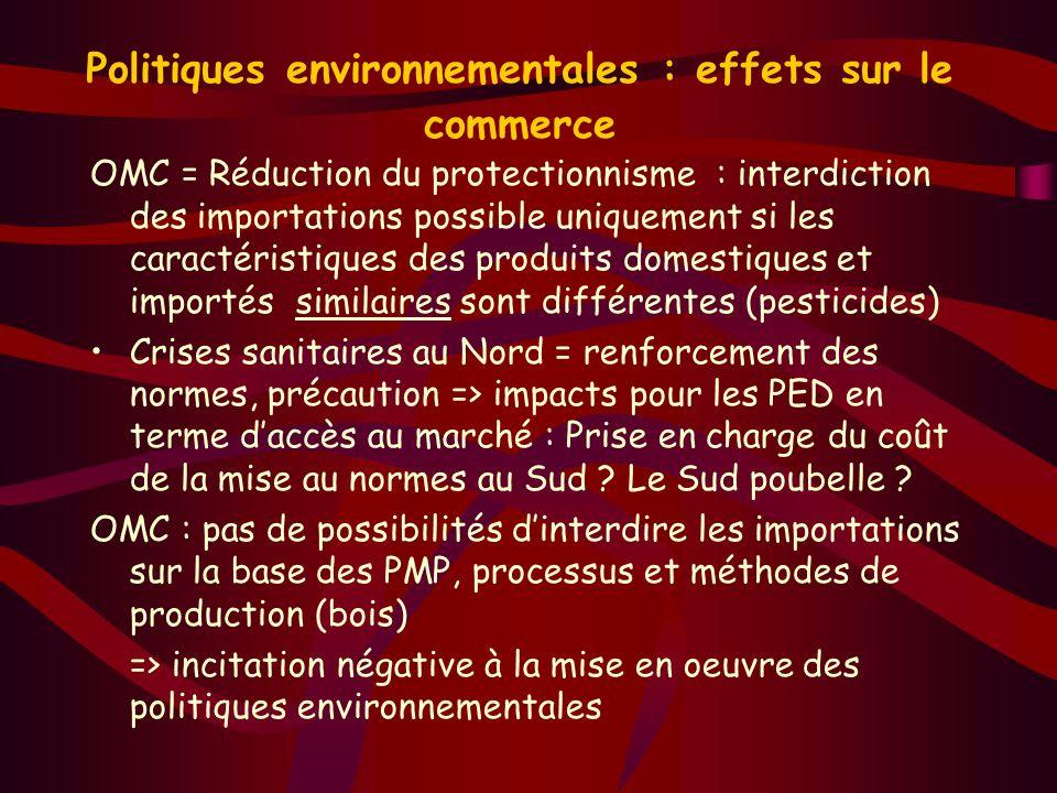 Politiques environnementales : effets sur le commerce