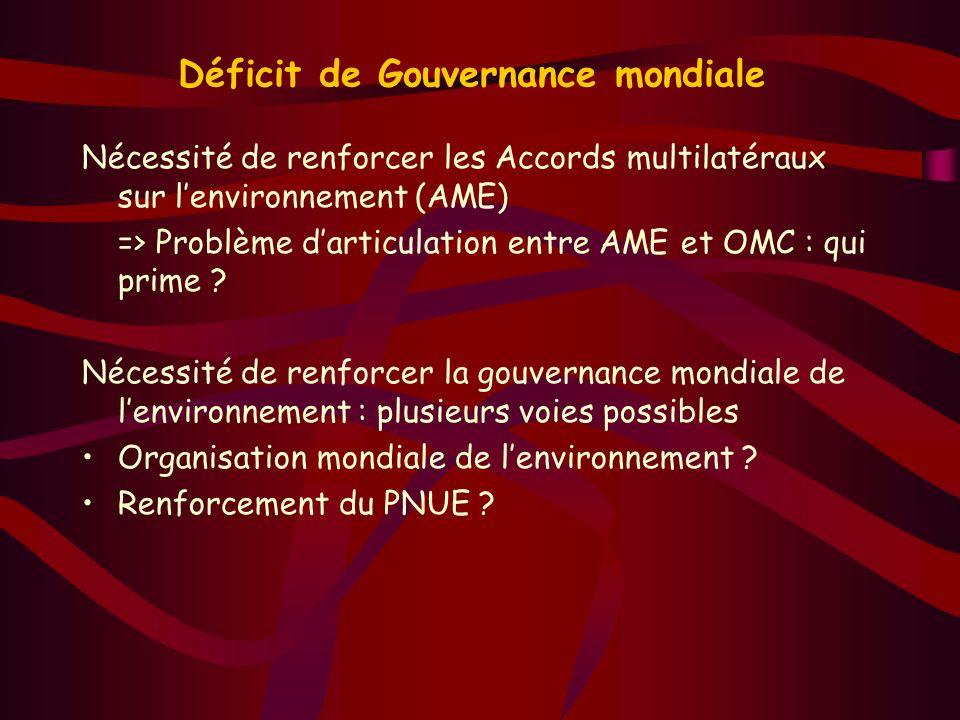 Déficit de Gouvernance mondiale