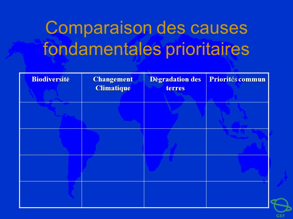 Comparaison des causes fondamentales prioritaires