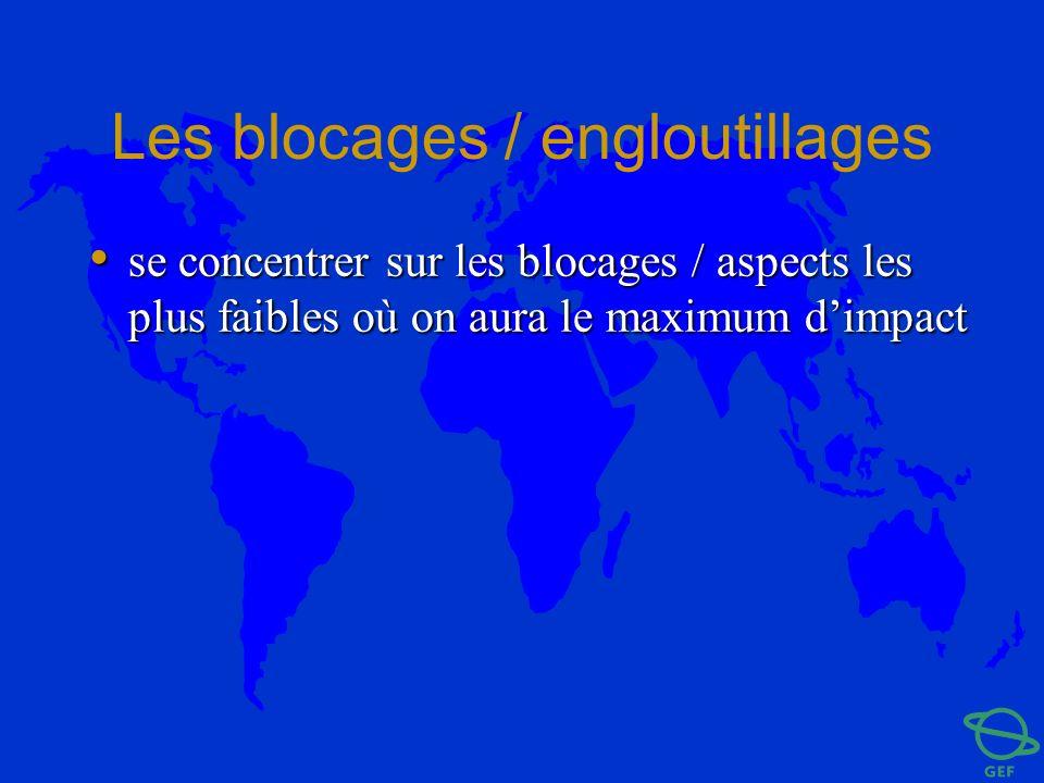 Les blocages / engloutillages