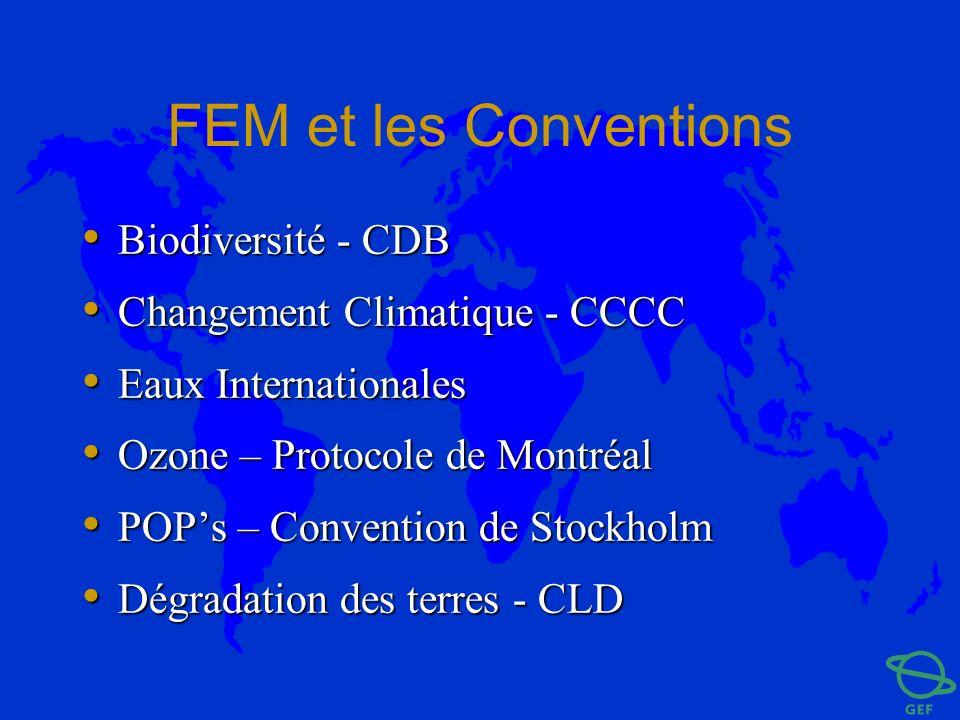 FEM et les Conventions Biodiversité - CDB Changement Climatique - CCCC