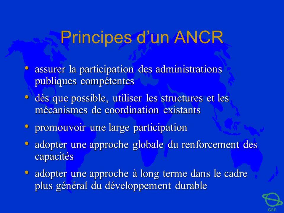 Principes d'un ANCR assurer la participation des administrations publiques compétentes.