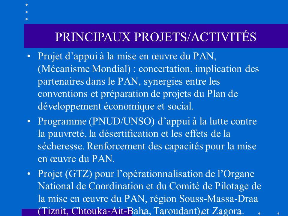 PRINCIPAUX PROJETS/ACTIVITÉS