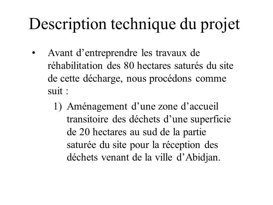 Description technique du projet
