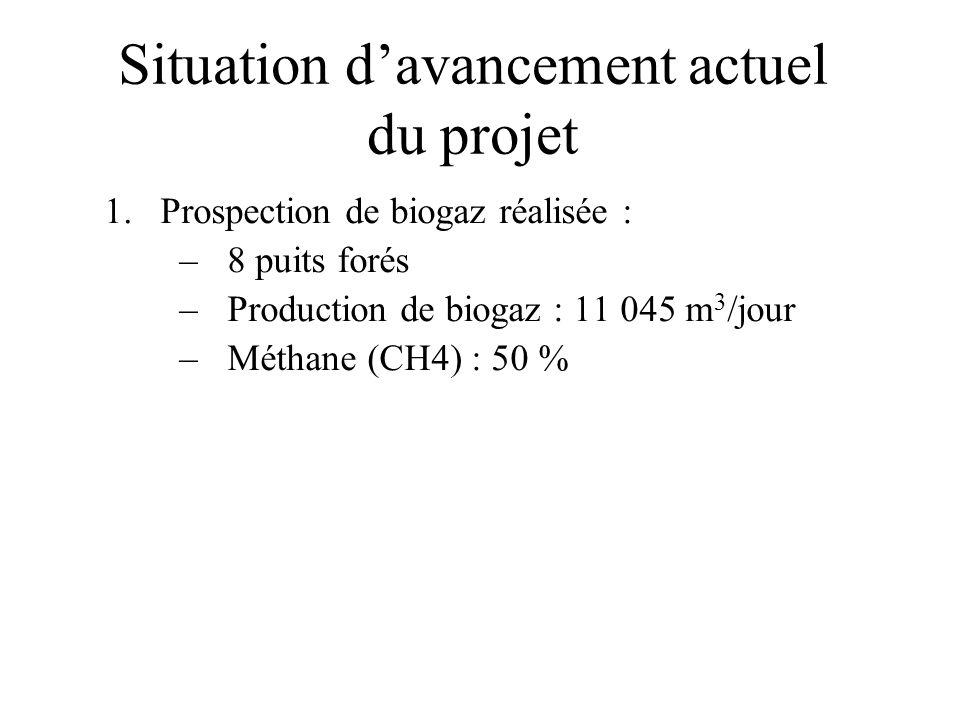 Situation d'avancement actuel du projet
