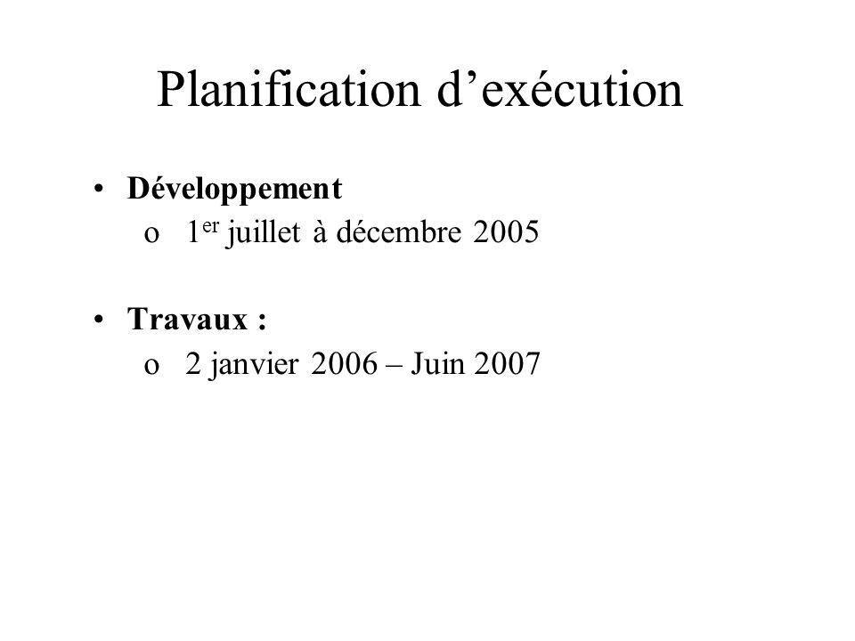 Planification d'exécution