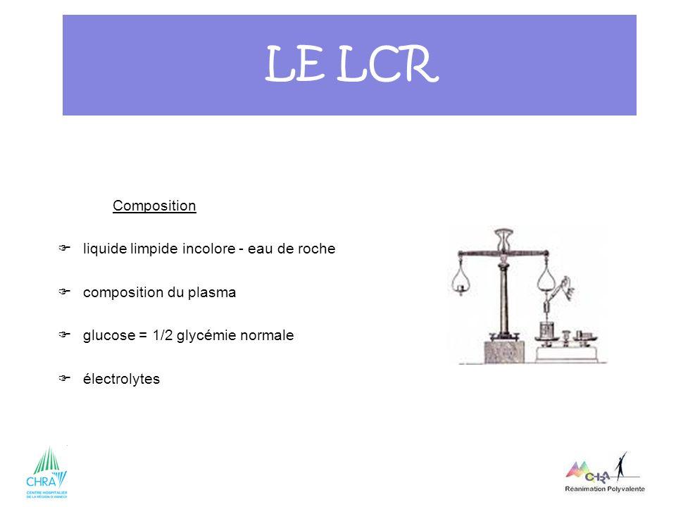 LE LCR Composition liquide limpide incolore - eau de roche