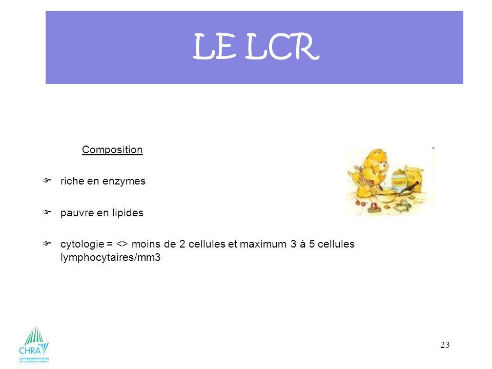 LE LCR Composition riche en enzymes pauvre en lipides