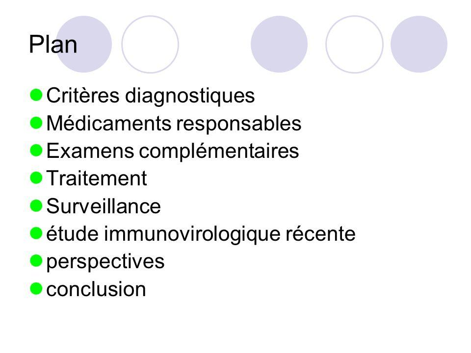 Plan Critères diagnostiques Médicaments responsables