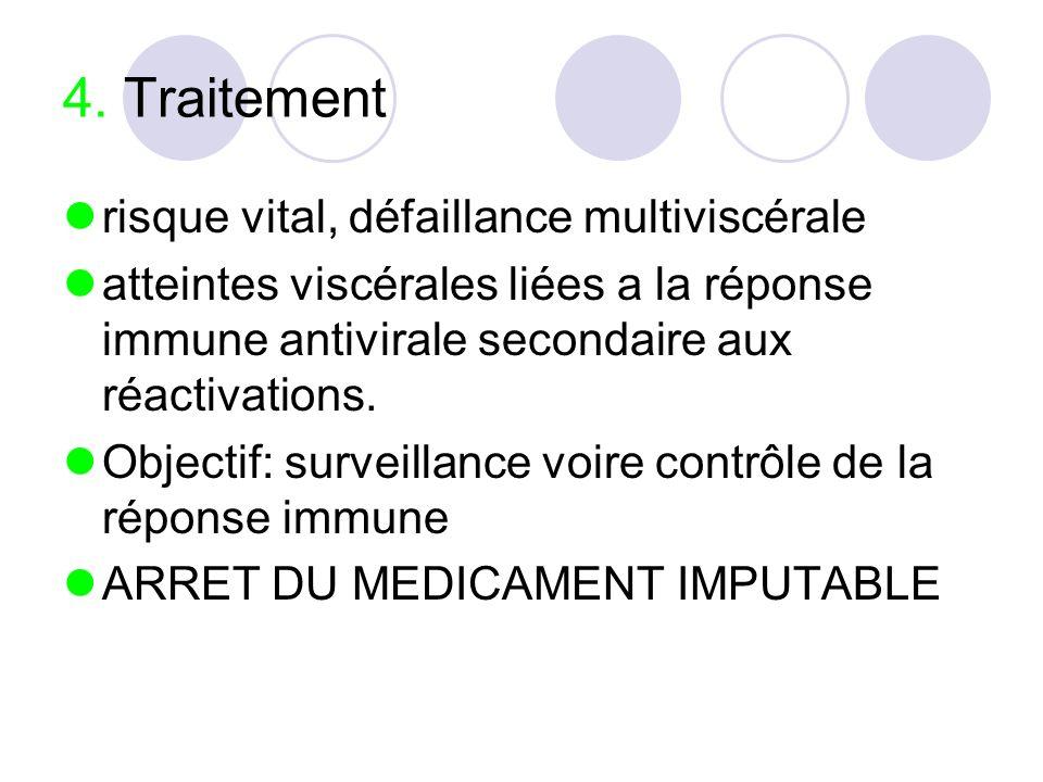 4. Traitement risque vital, défaillance multiviscérale
