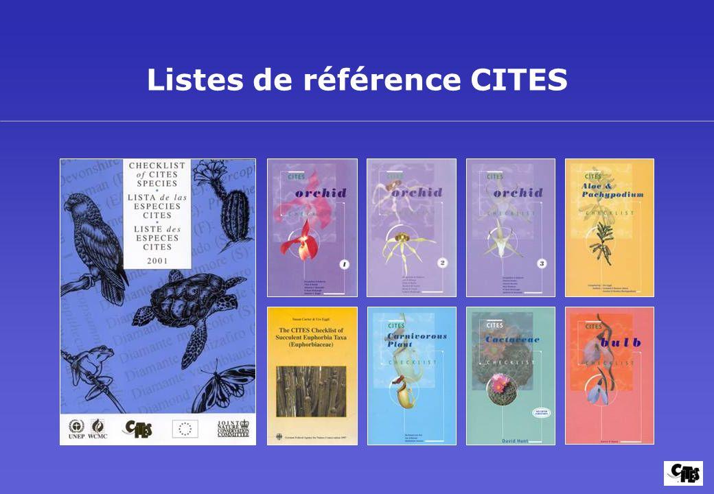 Listes de référence CITES
