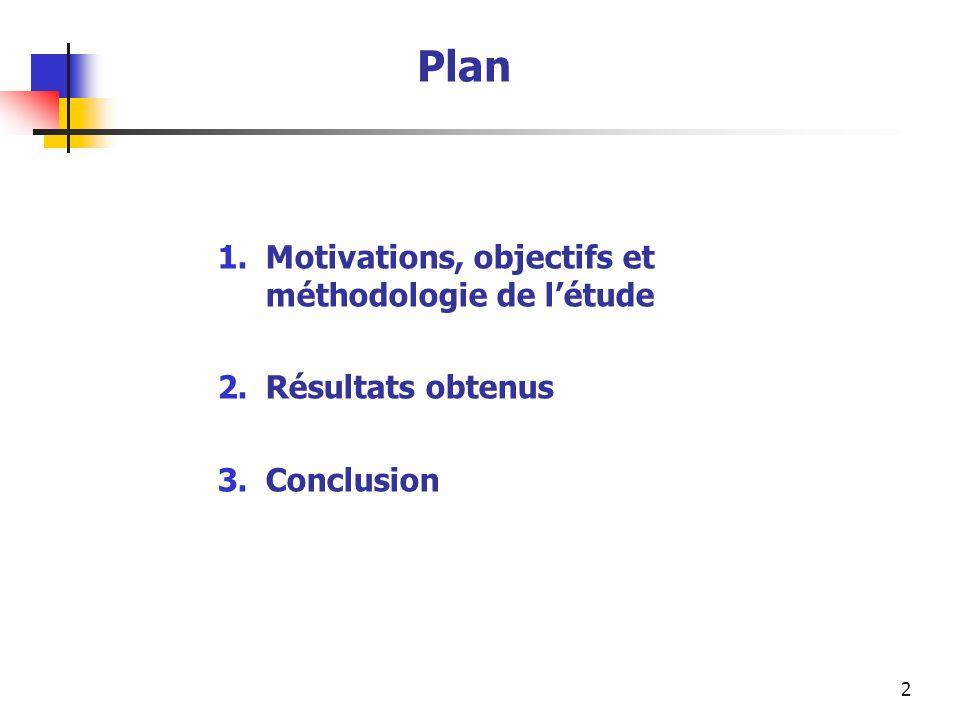 Plan Motivations, objectifs et méthodologie de l'étude