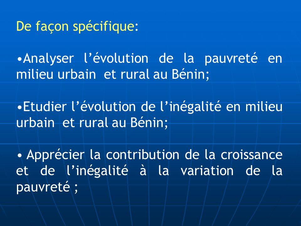 De façon spécifique: Analyser l'évolution de la pauvreté en milieu urbain et rural au Bénin;