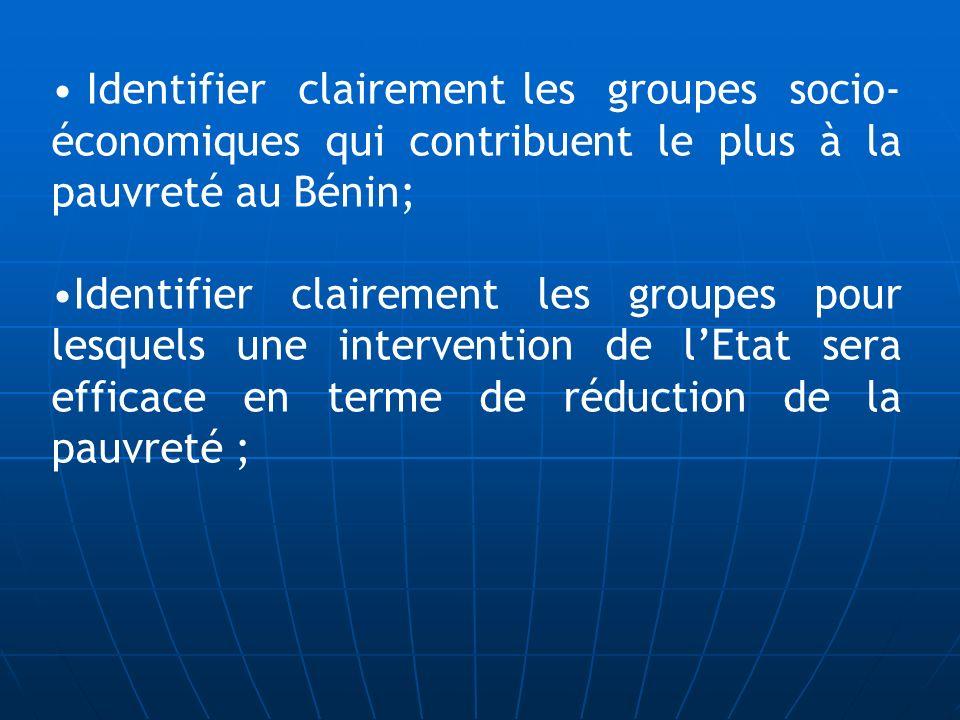 Identifier clairement les groupes socio-économiques qui contribuent le plus à la pauvreté au Bénin;