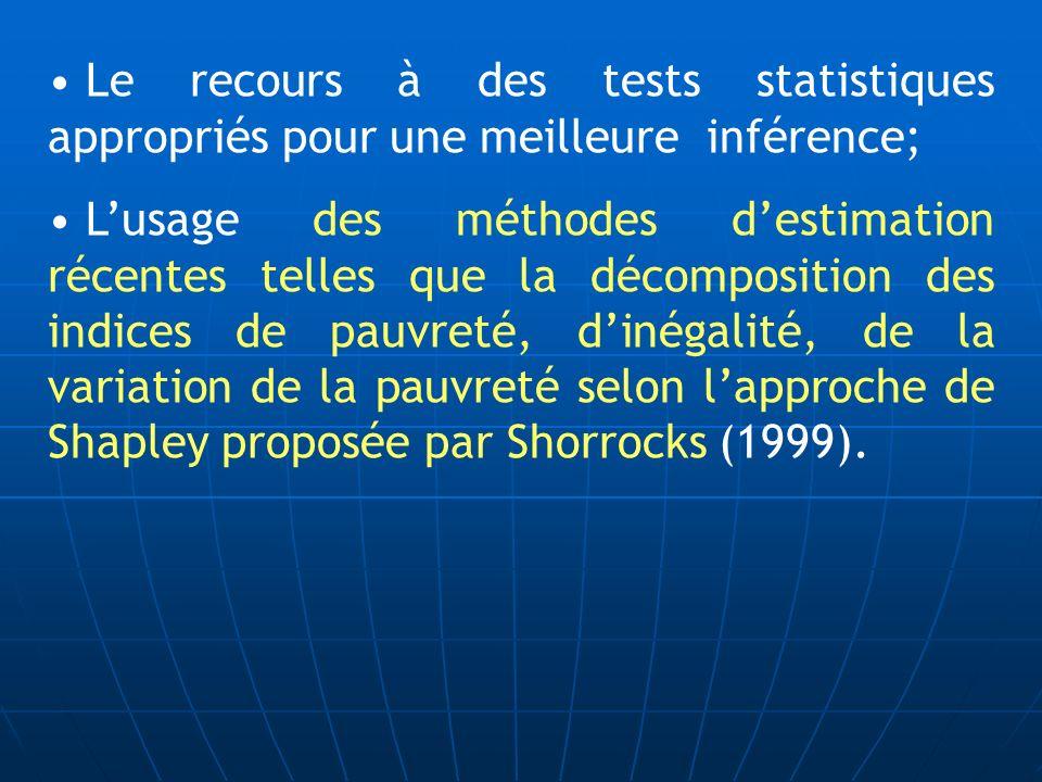 Le recours à des tests statistiques appropriés pour une meilleure inférence;