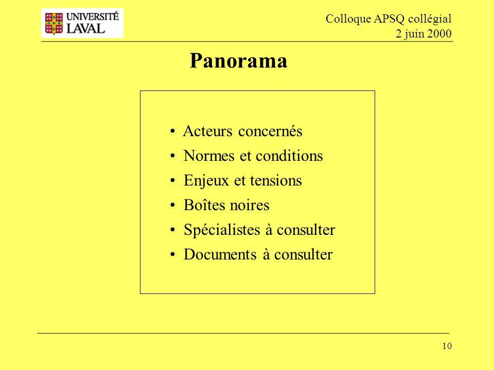 Panorama Acteurs concernés Normes et conditions Enjeux et tensions