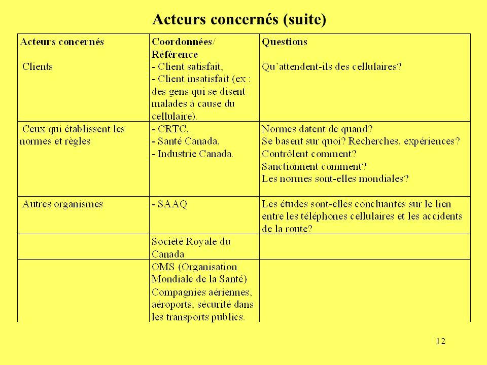 Acteurs concernés (suite)