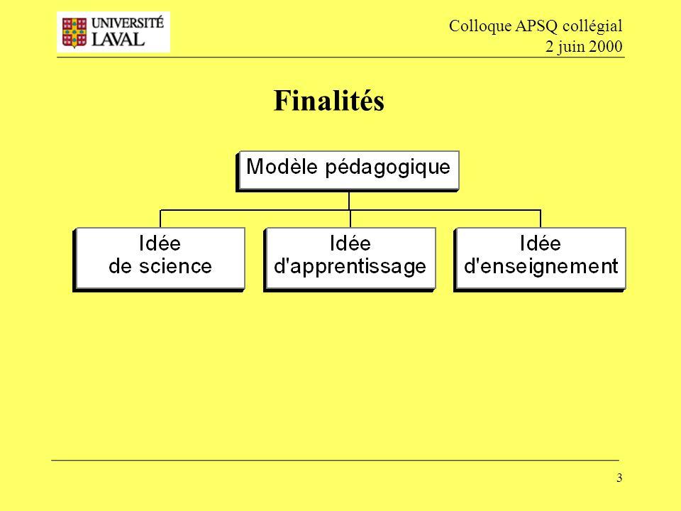 Colloque APSQ collégial