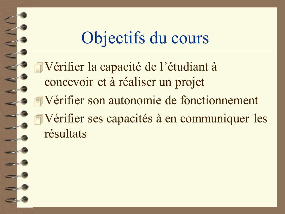 10/15/98Objectifs du cours. Vérifier la capacité de l'étudiant à concevoir et à réaliser un projet.