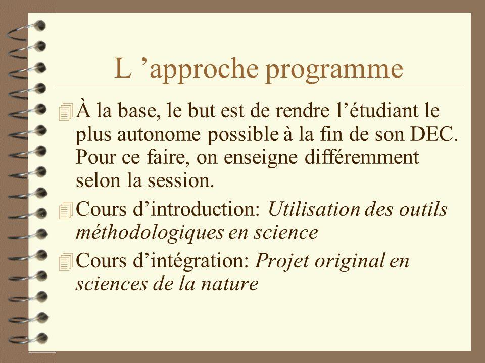 10/15/98 L 'approche programme.
