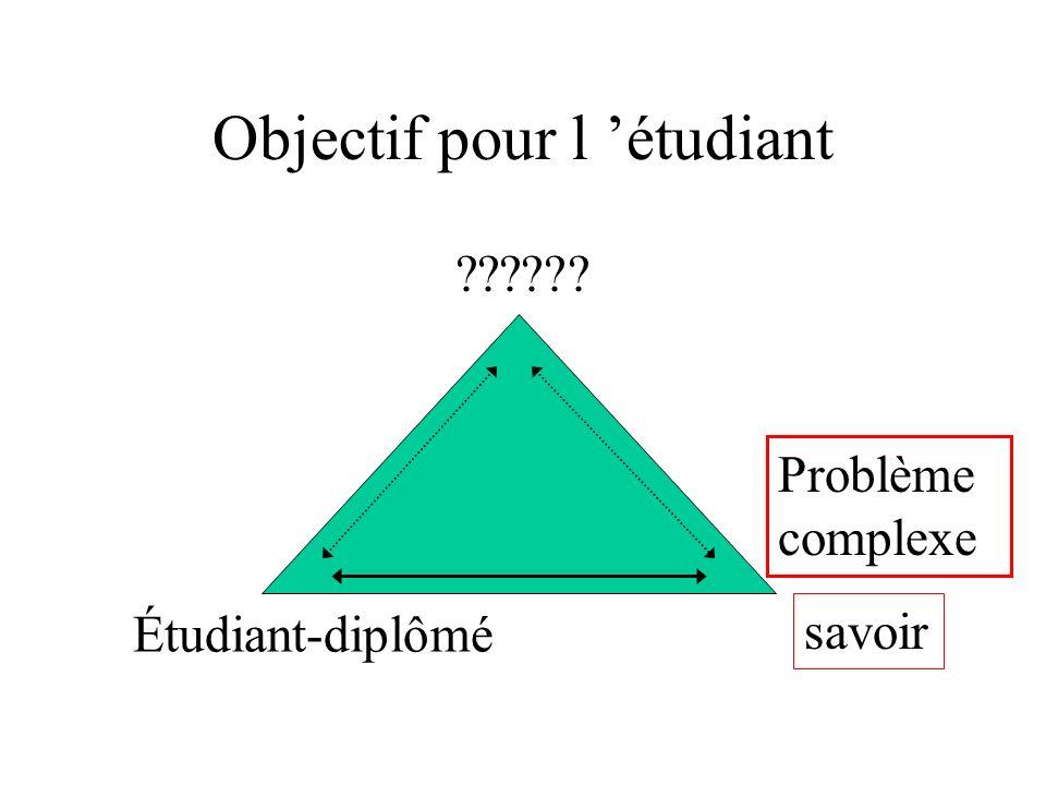 Objectif pour l 'étudiant