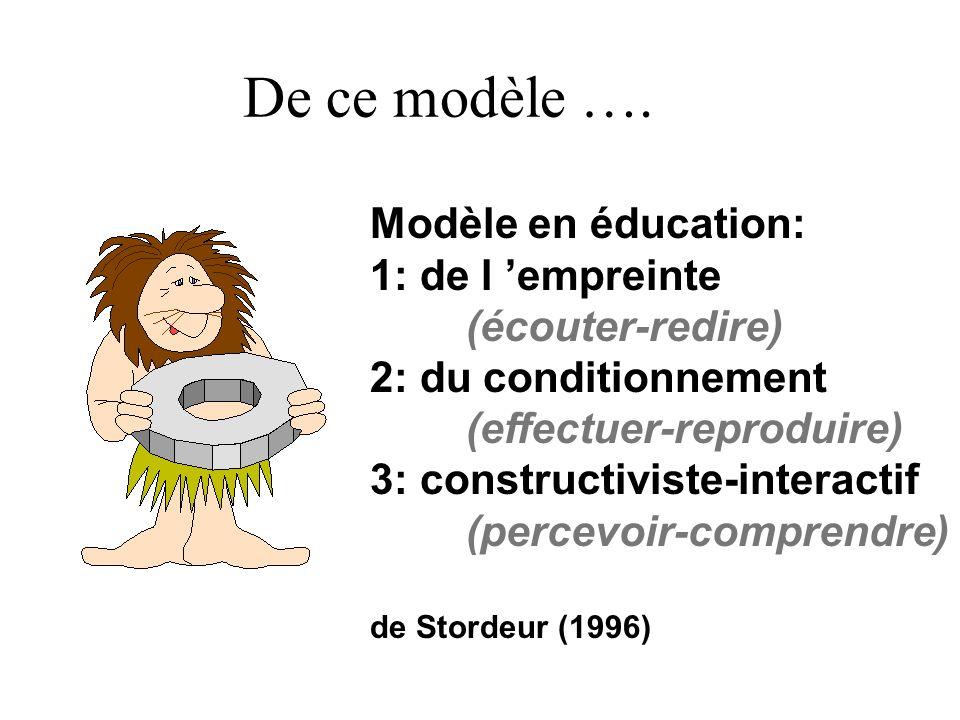 De ce modèle …. Modèle en éducation: 1: de l 'empreinte