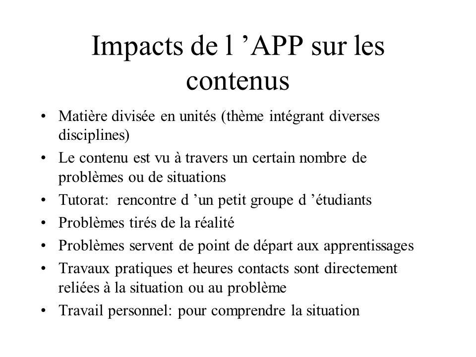 Impacts de l 'APP sur les contenus