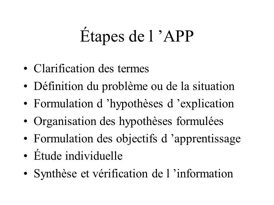 Étapes de l 'APP Clarification des termes