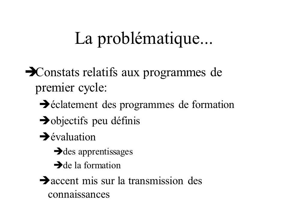 La problématique... Constats relatifs aux programmes de premier cycle: