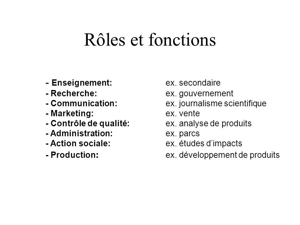 Rôles et fonctions - Enseignement: ex. secondaire